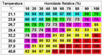 Ar Condicionado Doméstico Região de Lisboa 2